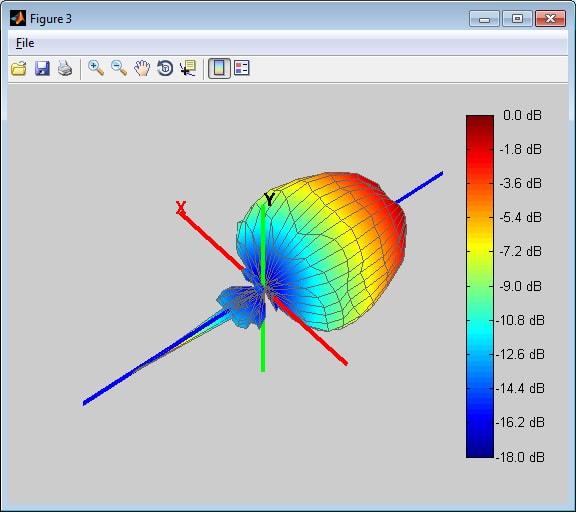 IAMS - COMREL TECHNOLOGIES SDN  BHD  (COMREL)